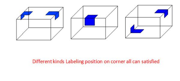 Podrobnosti o automatickom kartónovom obale na označovanie rohov